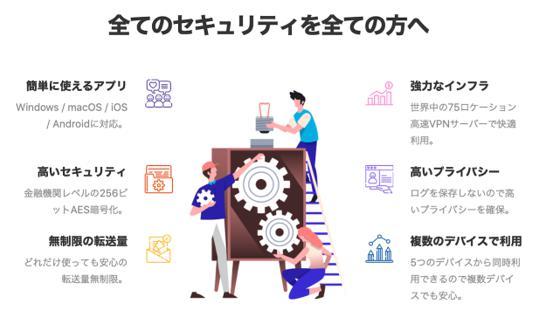 Millen VPN(ミレンVPN) 評判